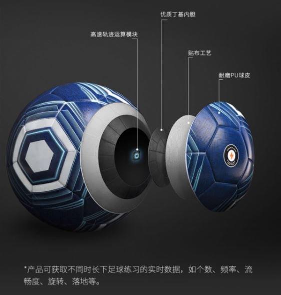 Xiaomi в июле выпустит умный футбольный мяч