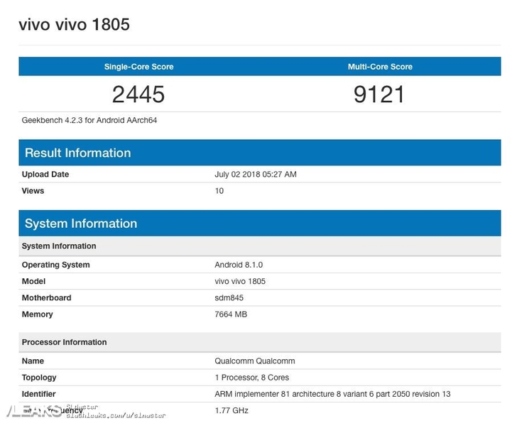 В Geekbench проверен флагманский смартфон Vivo