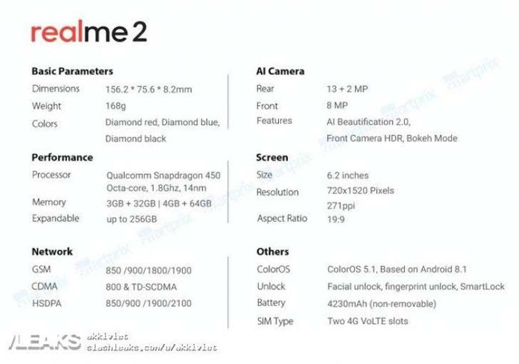 Смартфону Realme 2 пророчат чип Qualcomm Snapdragon 450