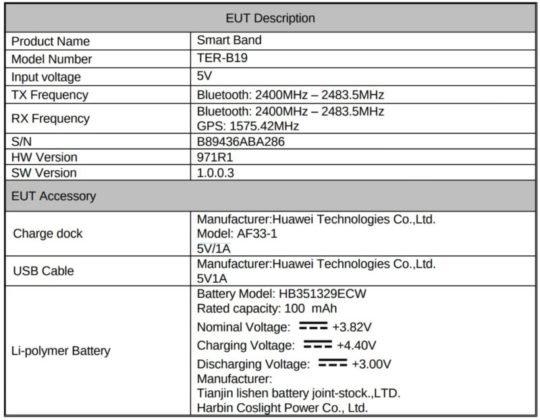 Умный браслет Huawei Band 3 Pro прошел сертификацию FCC