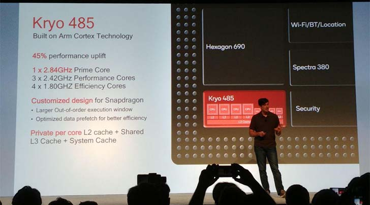 Qualcomm Snapdragon 855 не получил ни 5G модема, ни блока NPU