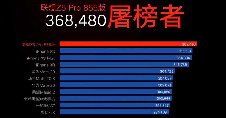 Lenovo Z5 Pro стал первым в мире смартфоном на Snapdragon 855 и с 12 Гб оперативной памяти