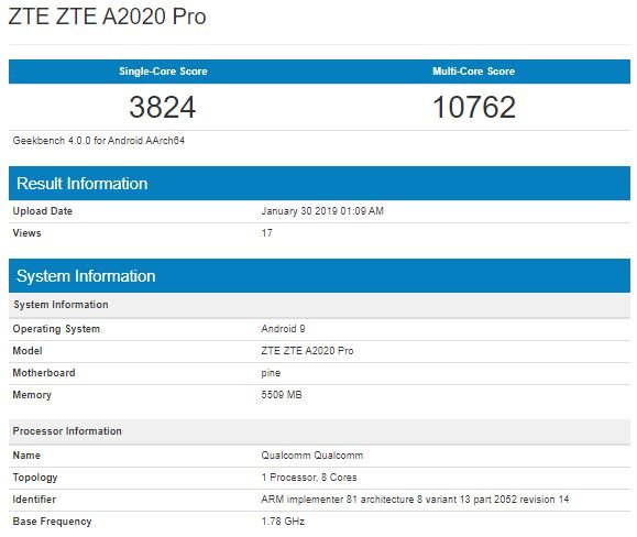 ZTE Axon 10 Pro прошел тест на производительность в Geekbench