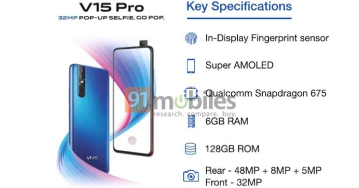 Известны технические характеристики Vivo V15 Pro