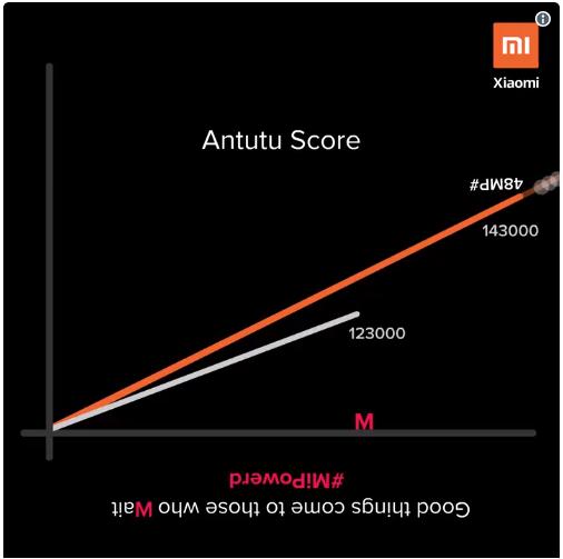 Xiaomi троллит Samsung за плохие показатели в AnTuTu