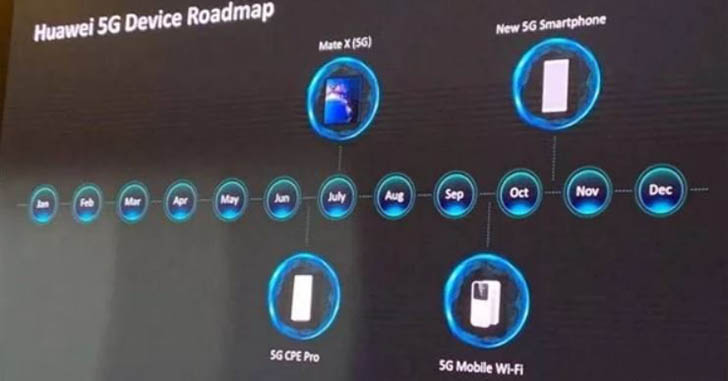 Huawei готовит еще один смартфон с поддержкой 5G