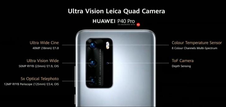 Huawei P40 Pro представлен официально | China-phone.info |