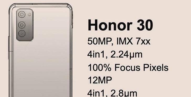 Стали известны параметры камеры Honor 30
