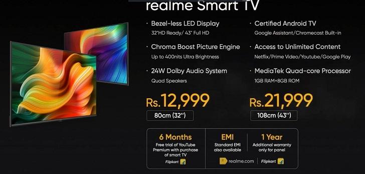 Представлены телевизоры Realme Smart TV стоимостью от 170 долларов