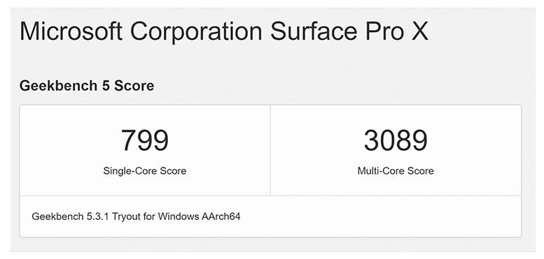 Windows 10 работает на Mac даже лучше, чем на компьютерах Microsoft