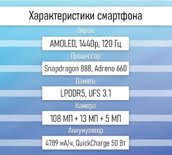 Xiaomi Mi 11: раскрыты характеристики и дата выхода