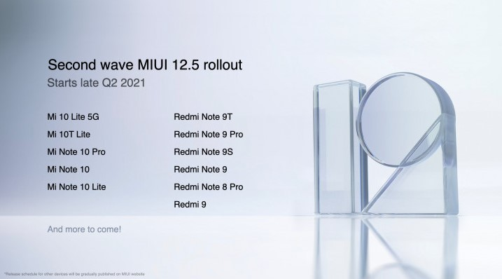 График выхода оболочки MIUI 12.5 для смартфонов Xiaomi