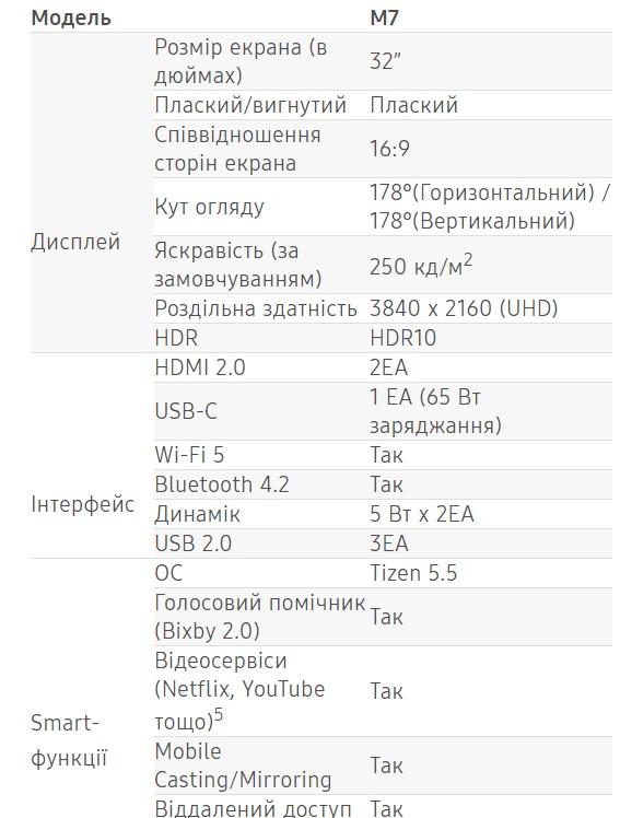 В Украине появился монитор Samsung Smart Monitor, телевизор и ПК в одном за 8499 гривен