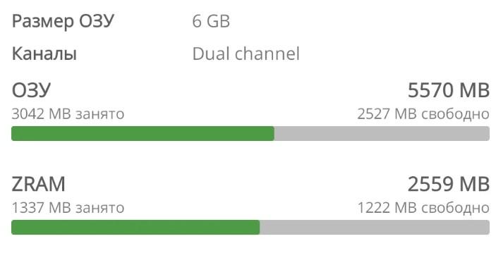 Xiaomi прекращает поддержку для многих смартфонов